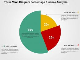 Three Venn Diagram Percentage Finance Analysis Flat Powerpoint Design