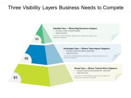 Three Visibility Layers Business Needs To Compete