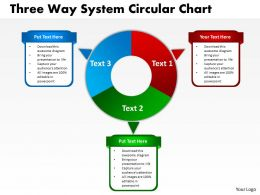 Three Way System Circular Chart 10