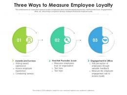 Three Ways To Measure Employee Loyalty