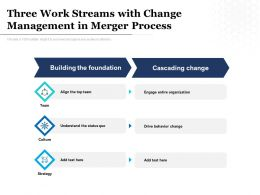 Three Work Streams With Change Management In Merger Process