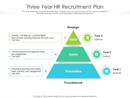 Three Year HR Recruitment Plan