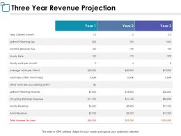 Three Year Revenue Projection Ppt Powerpoint Presentation Layouts Guidelines