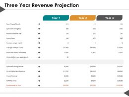 Three Year Revenue Projection Ppt Summary Background Image