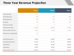 Three Year Revenue Projection Year Ppt Powerpoint Presentation Gallery Example Introduction