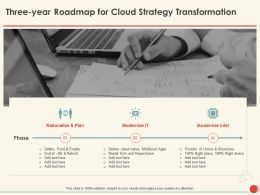 Three Year Roadmap For Cloud Strategy Transformation Ppt Graphics Pictures