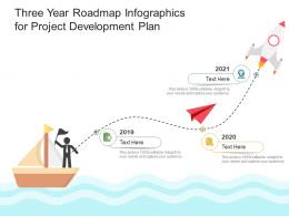 Three Year Roadmap For Project Development Plan Infographic Template