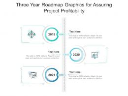 Three Year Roadmap Graphics For Assuring Project Profitability Infographic Template