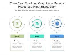 Three Year Roadmap Graphics To Manage Resources More Strategically Infographic Template