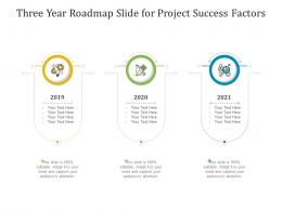 Three Year Roadmap Slide For Project Success Factors Infographic Template