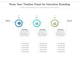 Three Year Timeline Visual For Narrative Branding Infographic Template