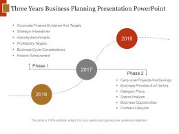 Three Years Business Planning Presentation Powerpoint