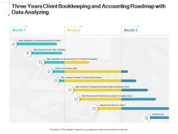 Three Years Client Bookkeeping And Accounting Roadmap With Data Analyzing