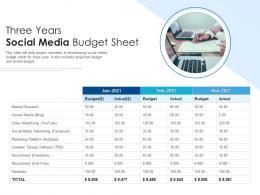 Three Years Social Media Budget Sheet