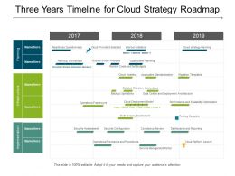 Three Years Timeline For Cloud Strategy Roadmap