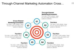 Through Channel Marketing Automation Cross Channel Marketing Automation Cpb