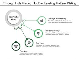 Through Hole Plating Hot Ear Leveling Pattern Plating