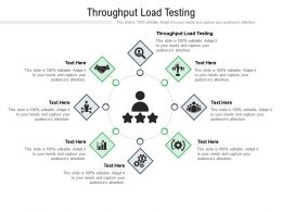 Throughput Load Testing Ppt Powerpoint Presentation Professional Templates Cpb