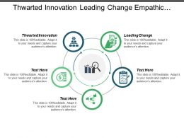 Thwarted Innovation Leading Change Empathic Design Getting Job Cpb