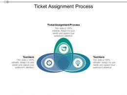 Ticket Assignment Process Ppt Powerpoint Presentation Show Model Cpb