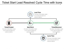 Ticket Start Lead Resolved Cycle Time With Icons