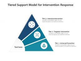 Tiered Support Model For Intervention Response