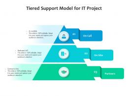 Tiered Support Model For IT Project