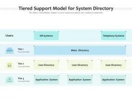 Tiered Support Model For System Directory