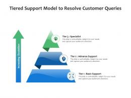 Tiered Support Model To Resolve Customer Queries