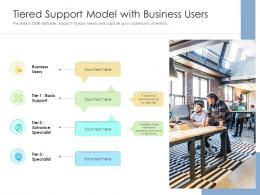 Tiered Support Model With Business Users