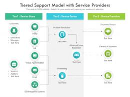 Tiered Support Model With Service Providers