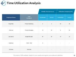 time_analysis_powerpoint_presentation_slides_Slide10