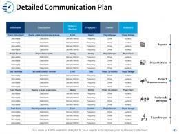 time_analysis_powerpoint_presentation_slides_Slide13