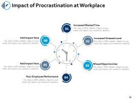 time_analysis_powerpoint_presentation_slides_Slide18