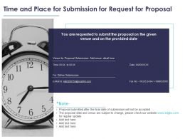 Time And Place For Submission For Request For Proposal Ppt Styles Clipart