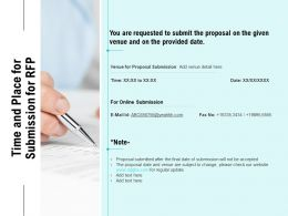 Time And Place For Submission For RFP Ppt Powerpoint Presentation Summary