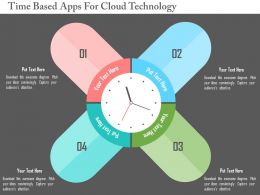 Time Based Apps For Cloud Technology Flat Powerpoint Design