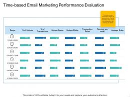 Time Based Email Marketing Performance Evaluation Ppt Outline Themes