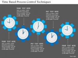 Time Based Process Control Techniques Flat Powerpoint Design