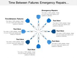 Time Between Failures Emergency Repairs Corrective Maintenance Cost