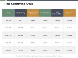 Time Consuming Areas Ppt Show Designs Download