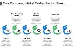 Time Consuming Market Quality Product Sales Force Automation