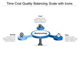 Time Cost Quality Balancing Scale With Icons