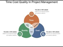Time Cost Quality In Project Management Powerpoint Images