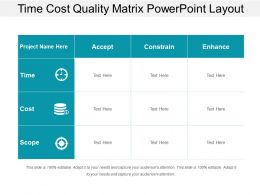 Time Cost Quality Matrix Powerpoint Layout