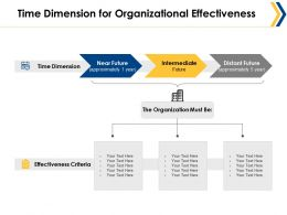 Time Dimension For Organizational Effectiveness Ppt Summary Maker