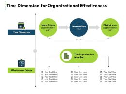 Time Dimension For Organizational Effectiveness Ppt Visual Aids Background Images