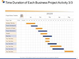 Time Duration Of Each Business Project Activity Ppt Powerpoint Presentation Visual Aids Pictures