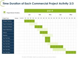 Time Duration Of Each Commercial Project Activity Strategic Ppt Template