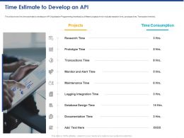 Time Estimate To Develop An API Ppt Powerpoint Presentation Outline Rules
